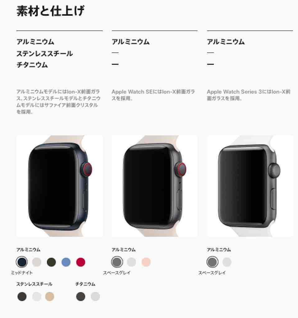 アップルウォッチのケース素材と仕上げ比較