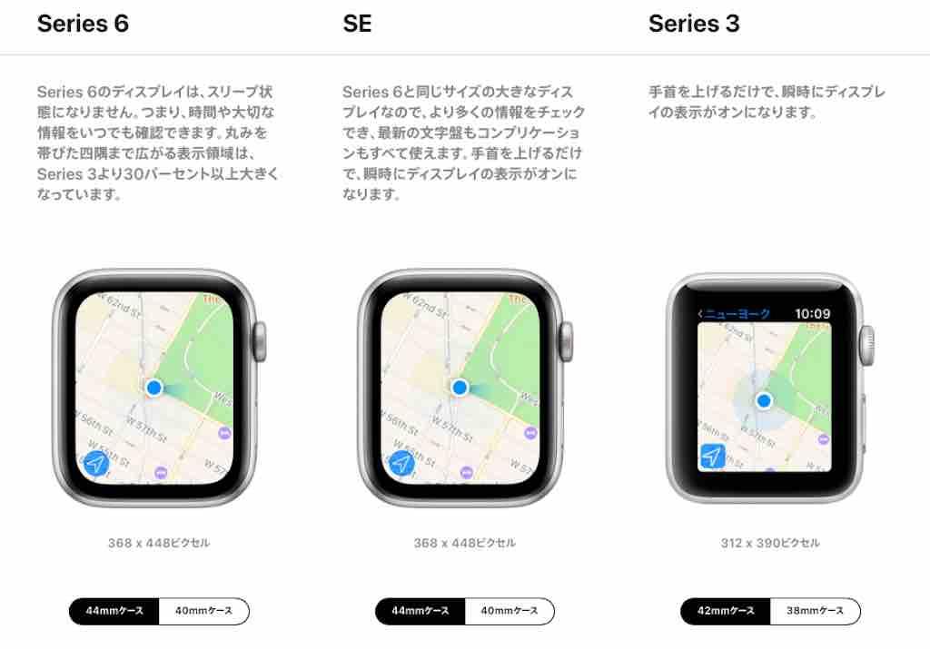 アップルウォッチのディスプレイ比較